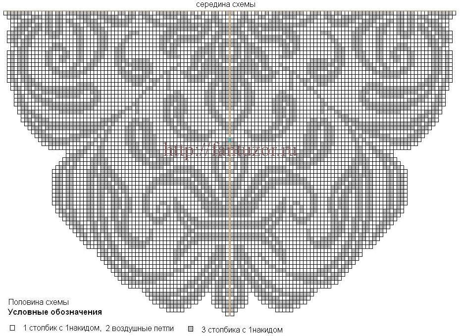 Схемы для вязания салфеток,