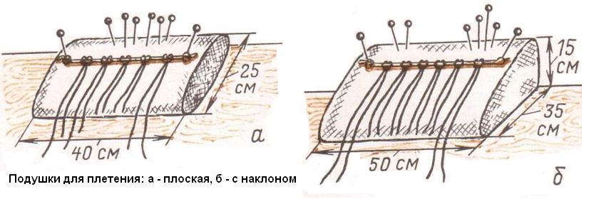 Булавки во время плетения